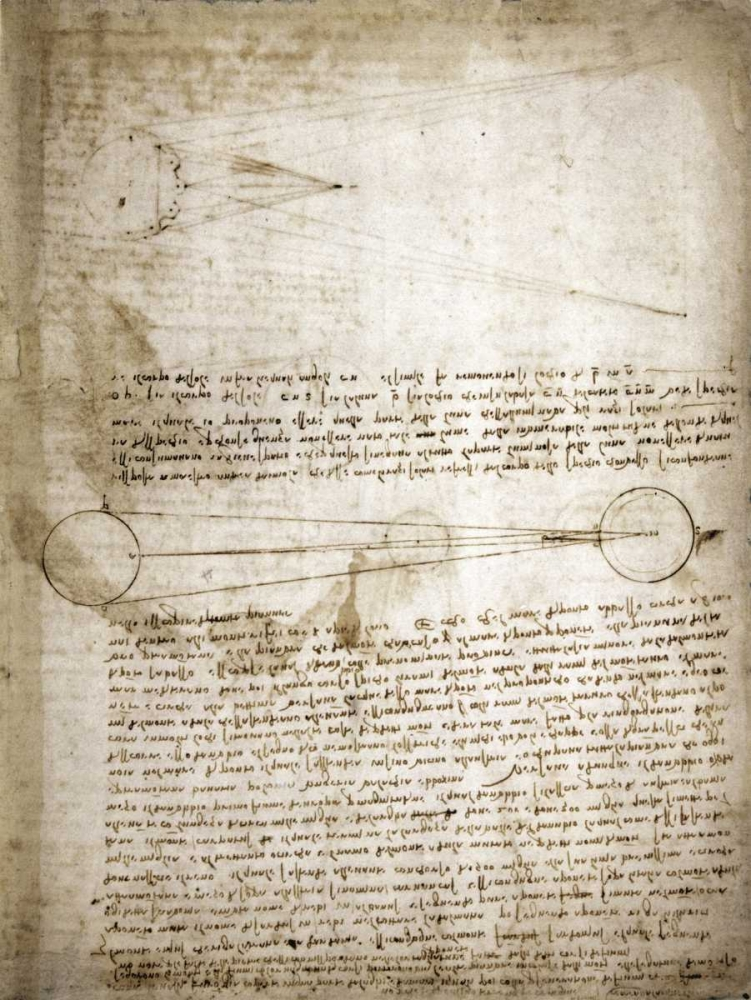 Wall art: Codex Leicester: the Changing Earth, by Da Vinci, Leonardo